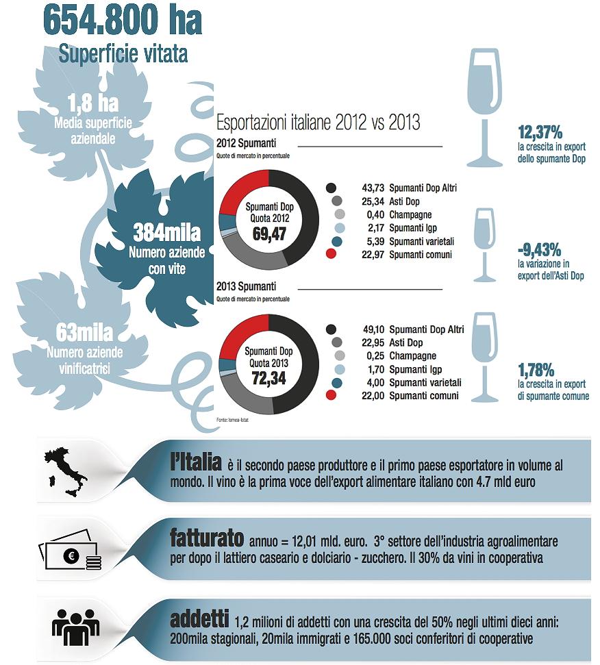 Infografica-Vino