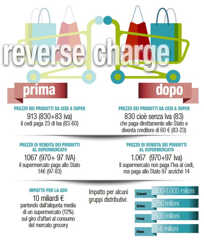 Infografica-RC