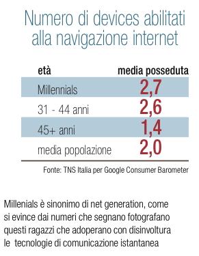 Millennials_box