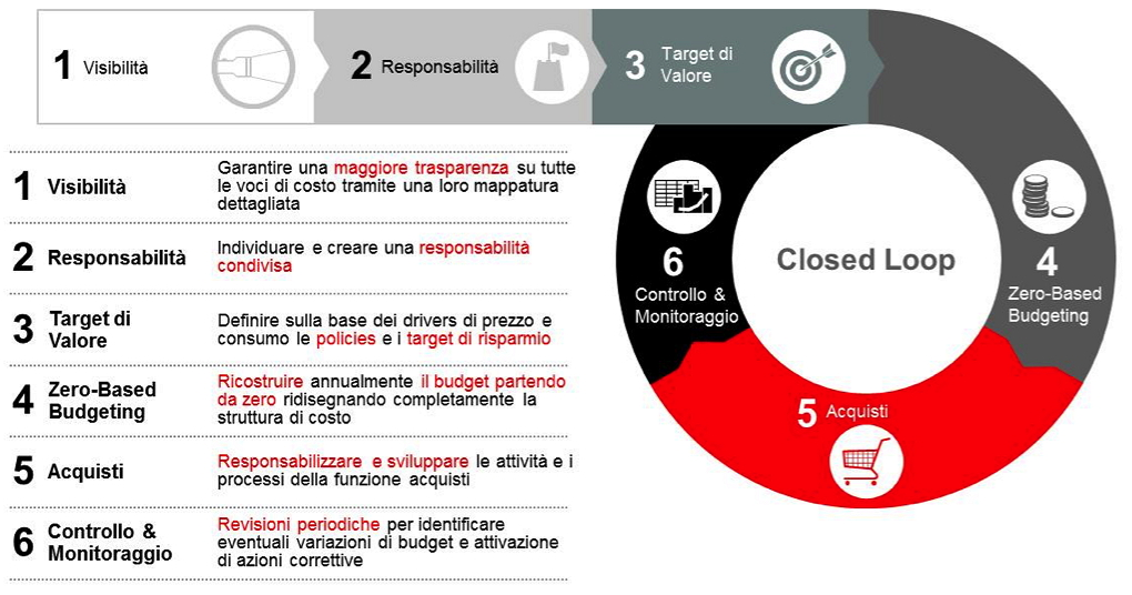 Accenture_info1