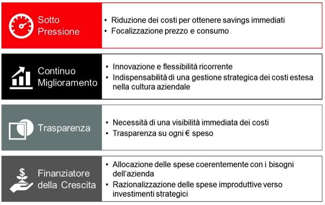 Accenture_info2