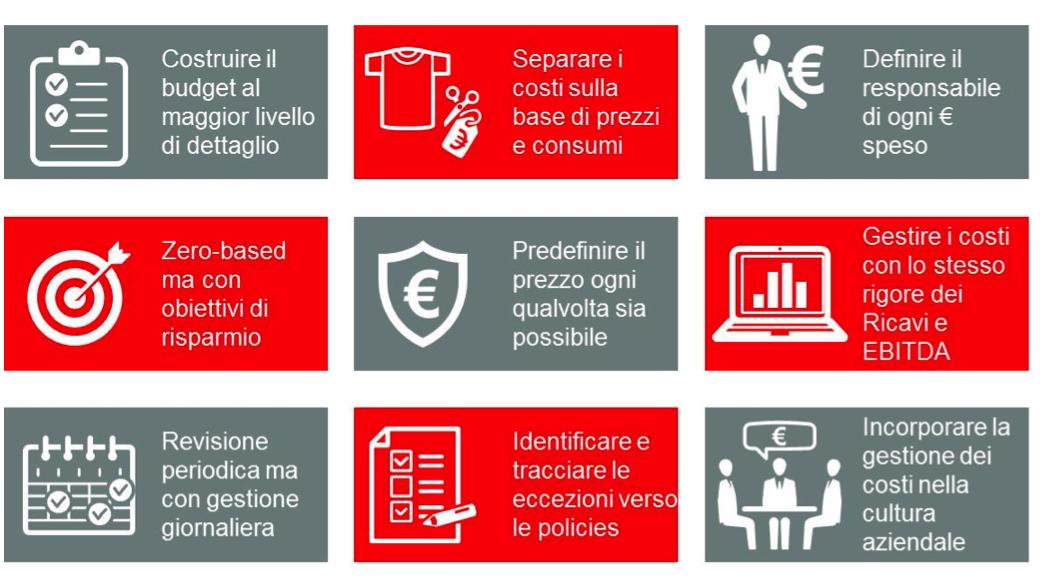 Accenture_info4