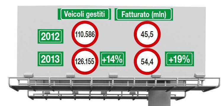 infografica_automotive