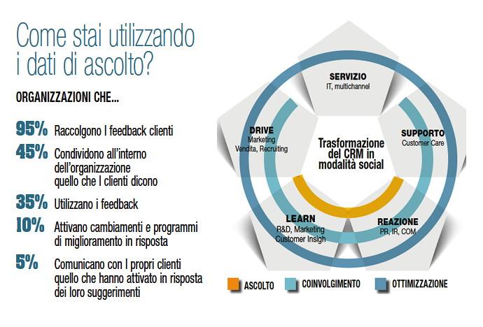 Accenture_240