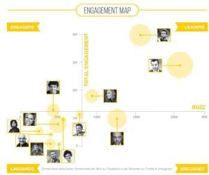 engagement_testimonial