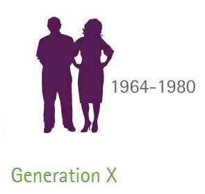 info generazioni - Copia (2)