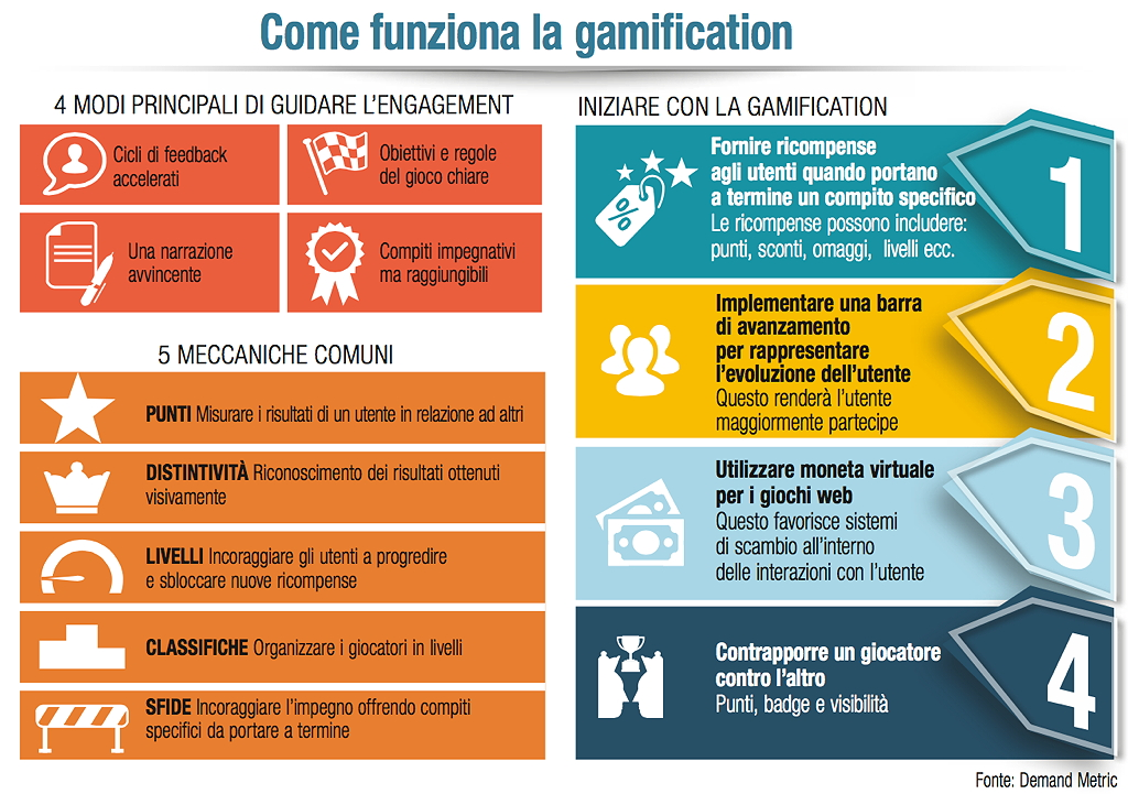 060_MARKUP01_2016_Gamification_info