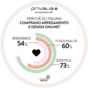 Privalia_CasaDigitale_Sfera2