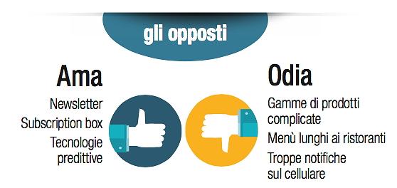 060_MARKUP04_2016_Target_Squadrati_int