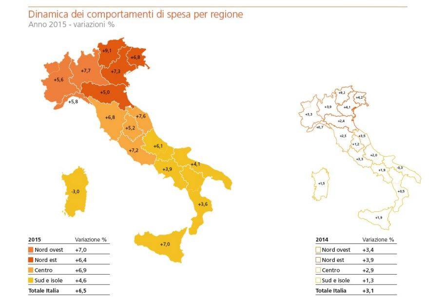 spesa regioni
