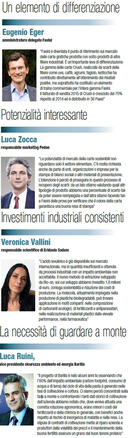 034_MARKUP06_2016_Economia_Circolare_int