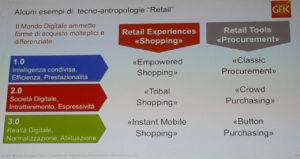 Retail e Internet , i luoghi dello shopping