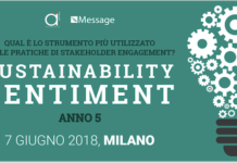 Sustainability Sentiment
